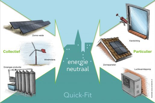 Infographic Quick-Fit Energie Neutraal